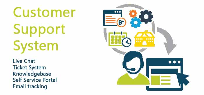 customer support system software in gurgaon delhi ncr